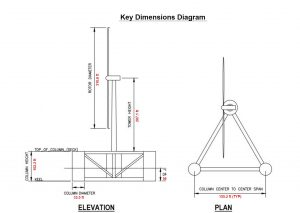 Sizing Tool Key Dimensions Output