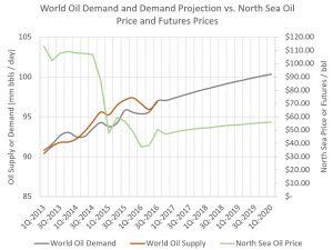 2015-peak-oil_2