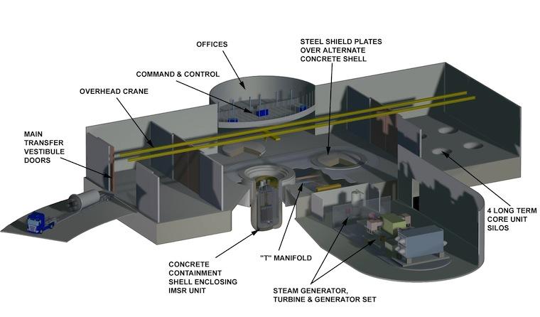 Integral Molten Salt Reactor Imsr